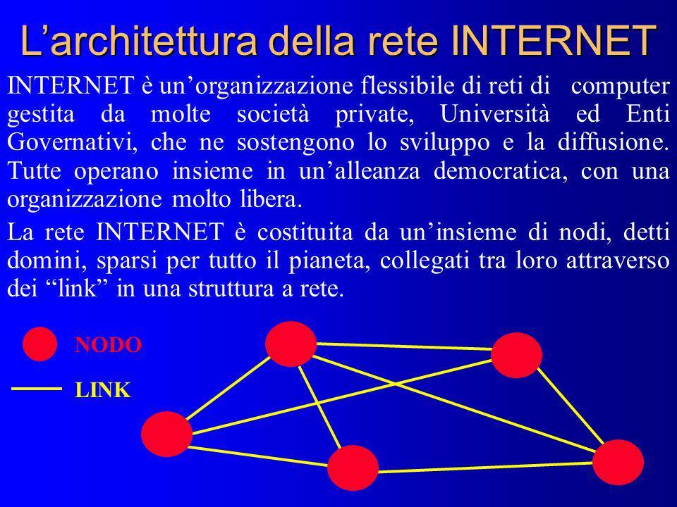 L'architettura della rete INTERNET