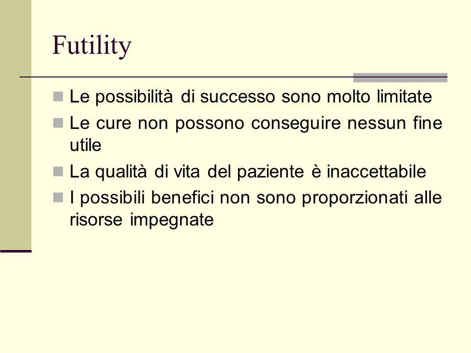 Futility Le possibilità di successo sono molto limitate