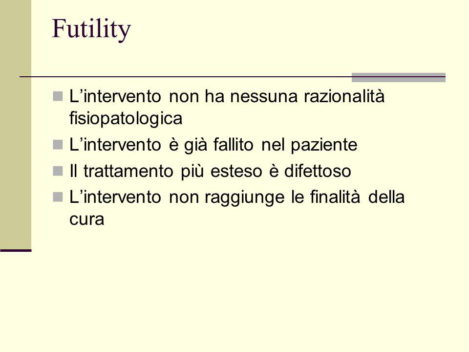 Futility L'intervento non ha nessuna razionalità fisiopatologica