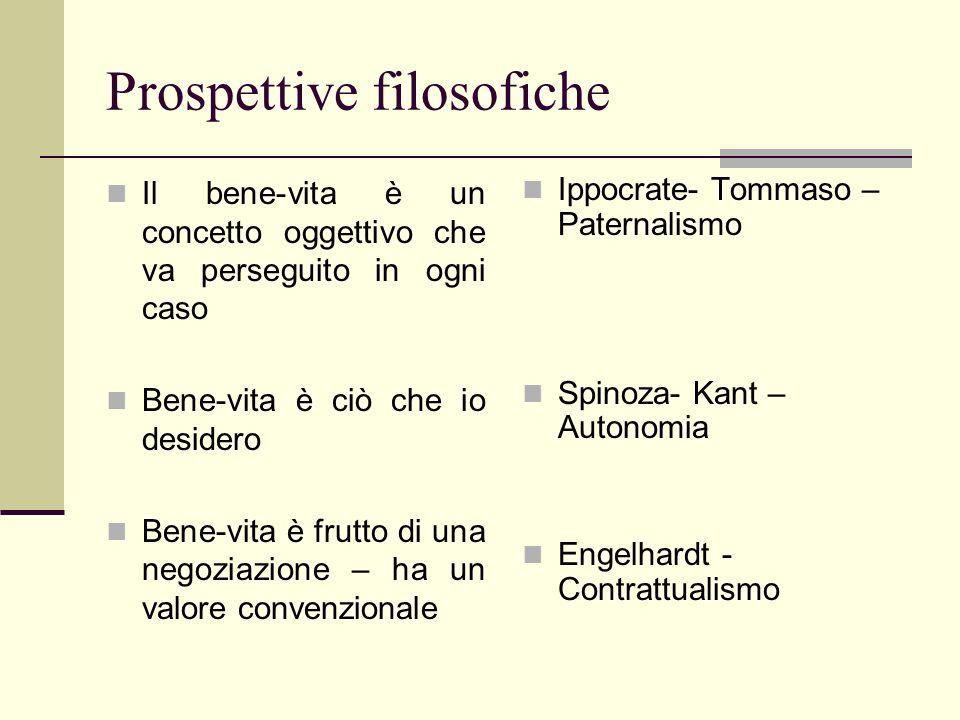 Prospettive filosofiche