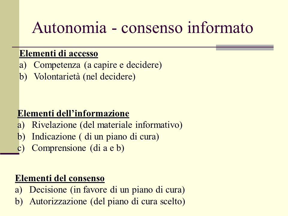 Autonomia - consenso informato