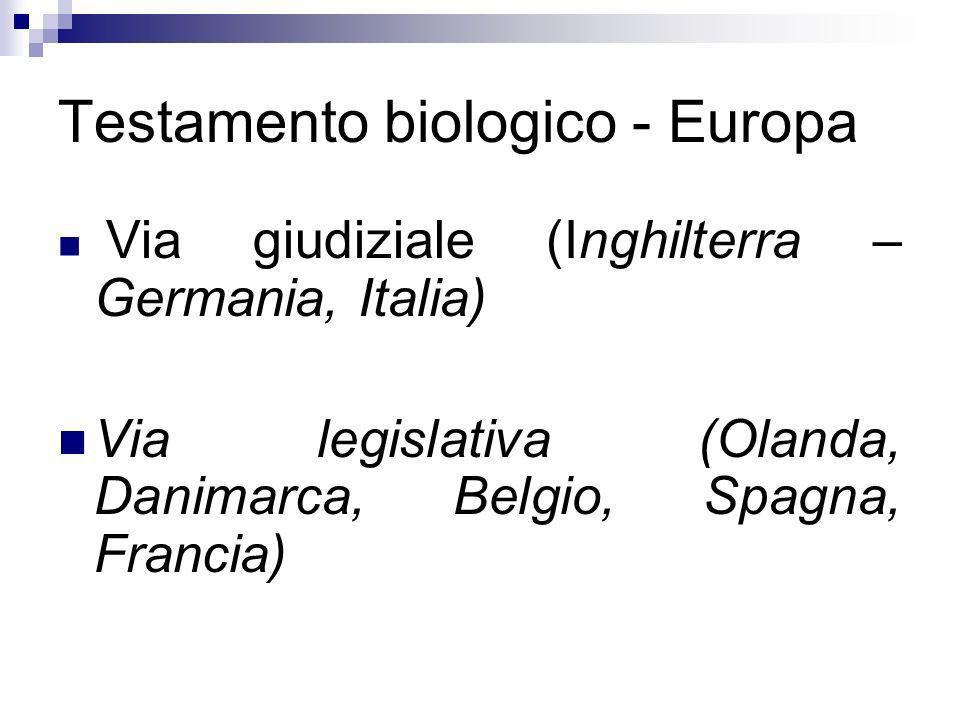 Testamento biologico - Europa