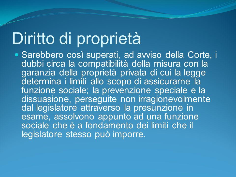 Diritto di proprietà