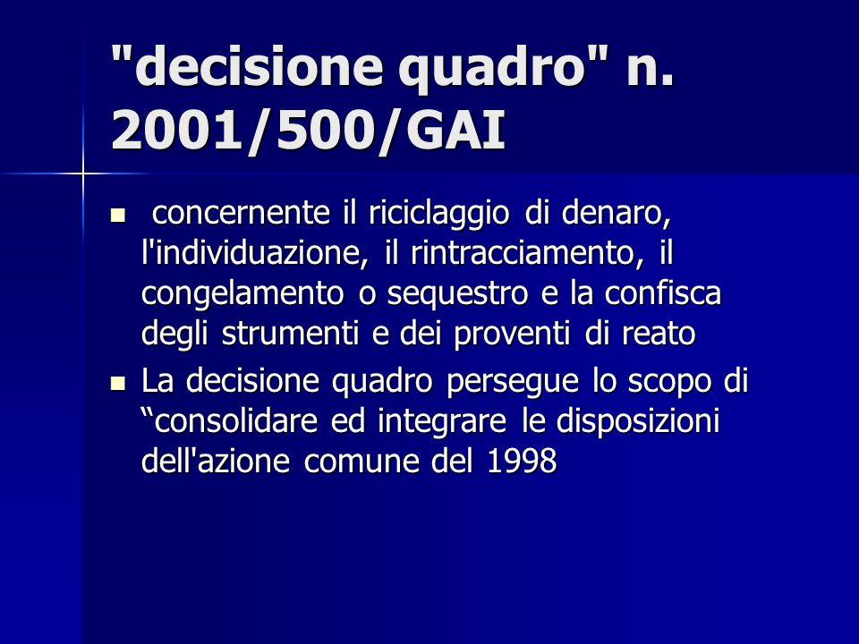 decisione quadro n. 2001/500/GAI