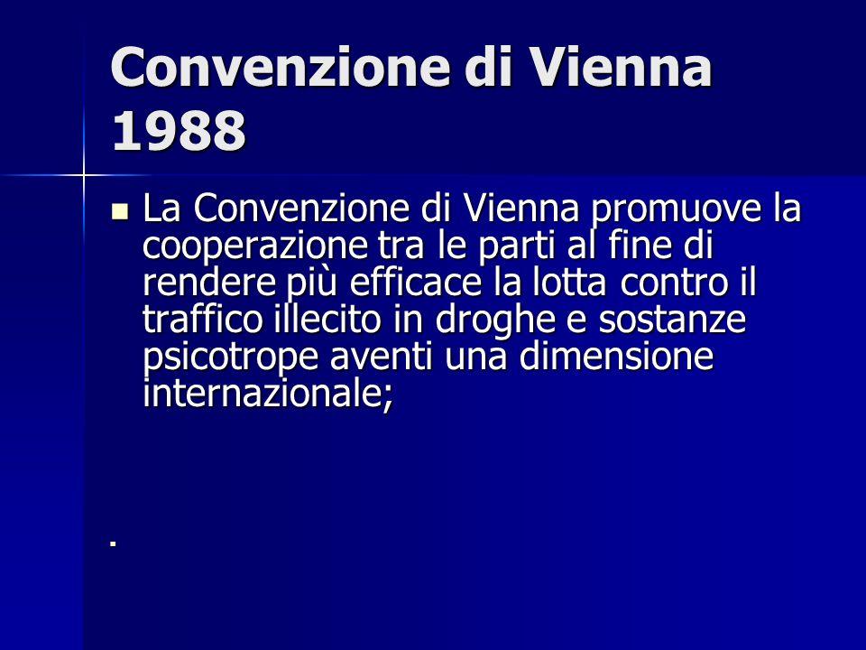 Convenzione di Vienna 1988