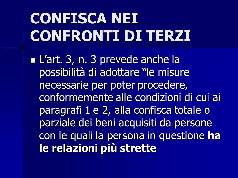 CONFISCA NEI CONFRONTI DI TERZI