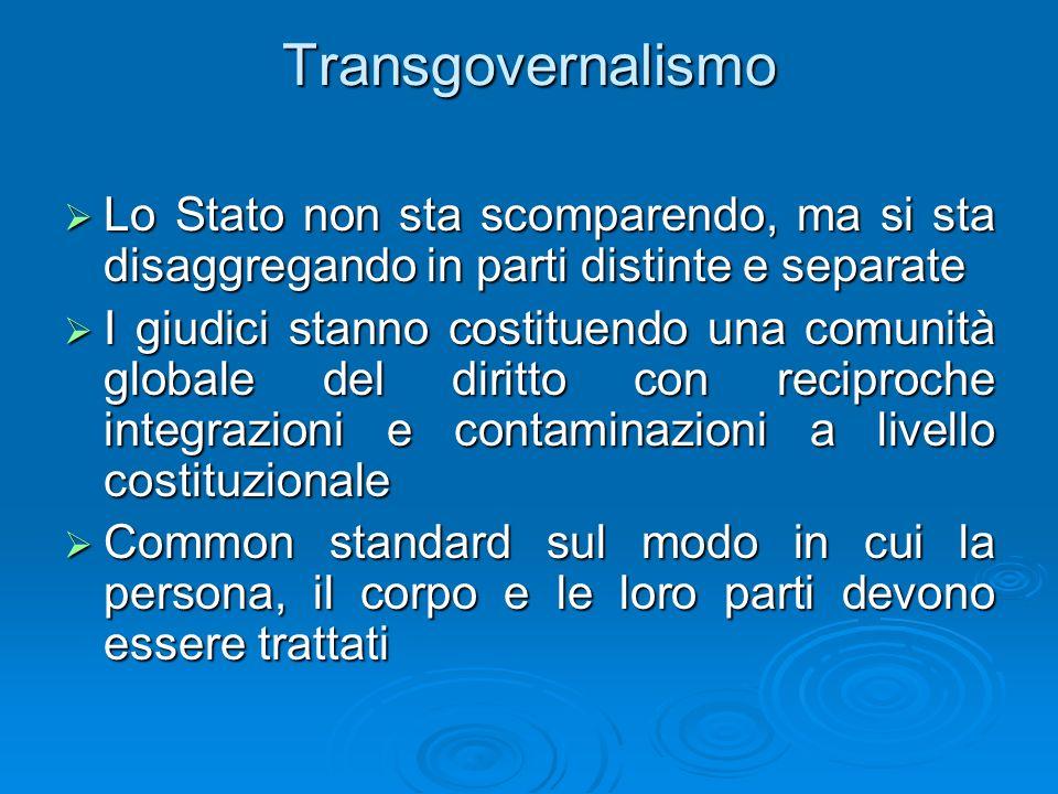 Transgovernalismo Lo Stato non sta scomparendo, ma si sta disaggregando in parti distinte e separate.