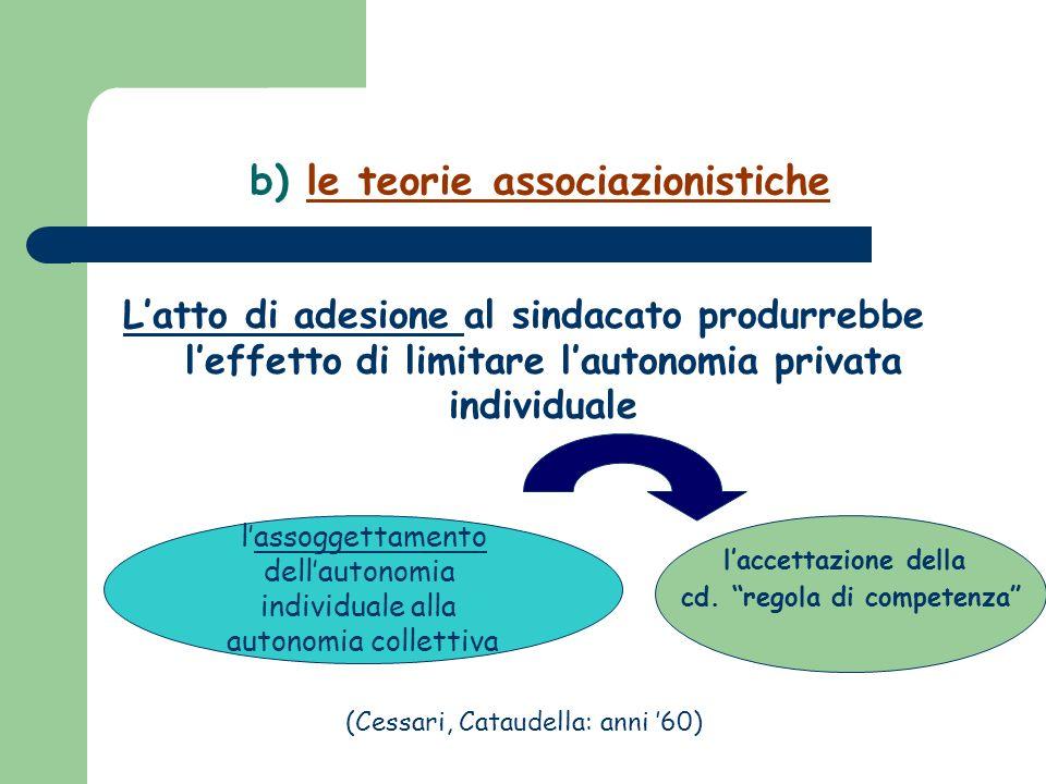 b) le teorie associazionistiche