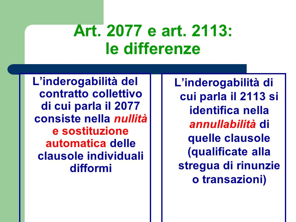 Art. 2077 e art. 2113: le differenze