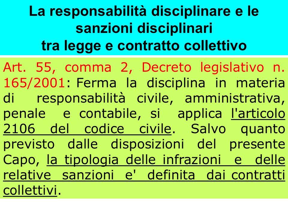 La responsabilità disciplinare e le sanzioni disciplinari tra legge e contratto collettivo
