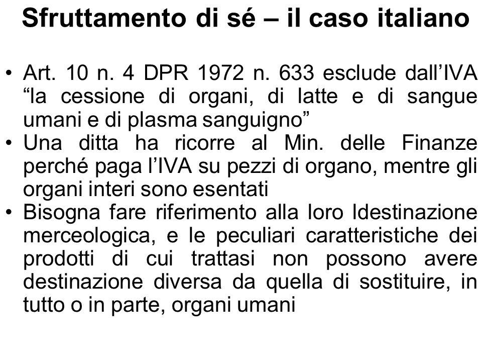 Sfruttamento di sé – il caso italiano
