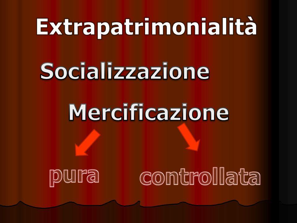 Extrapatrimonialità Socializzazione Mercificazione pura controllata