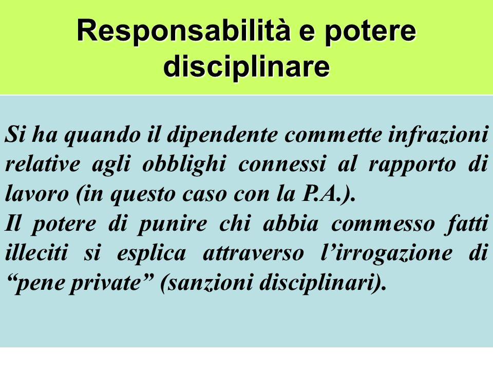 Responsabilità e potere disciplinare