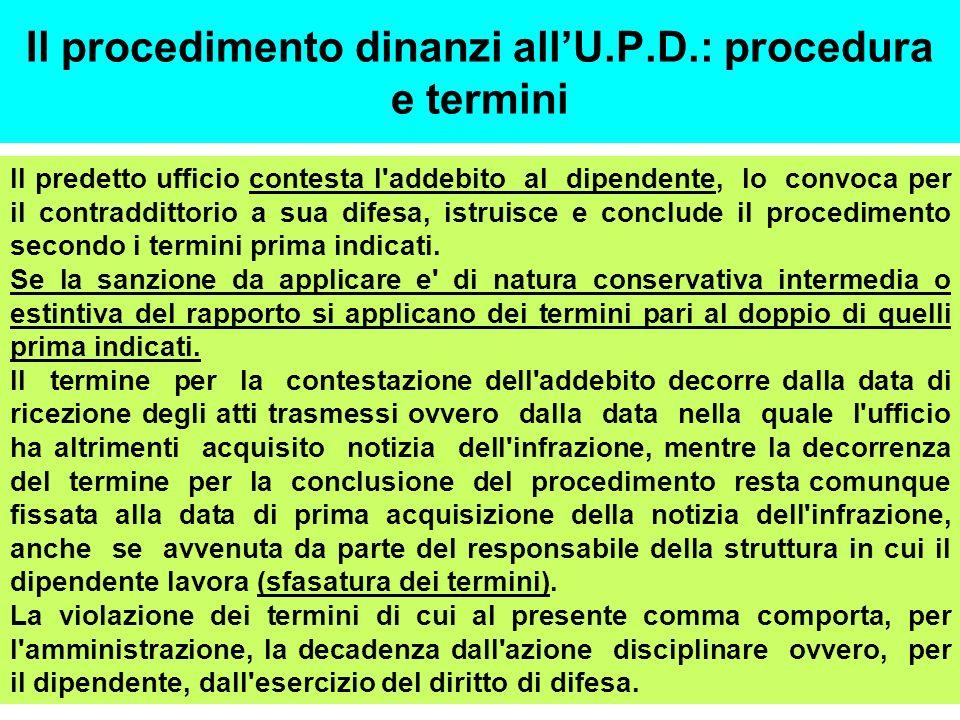 Il procedimento dinanzi all'U.P.D.: procedura e termini