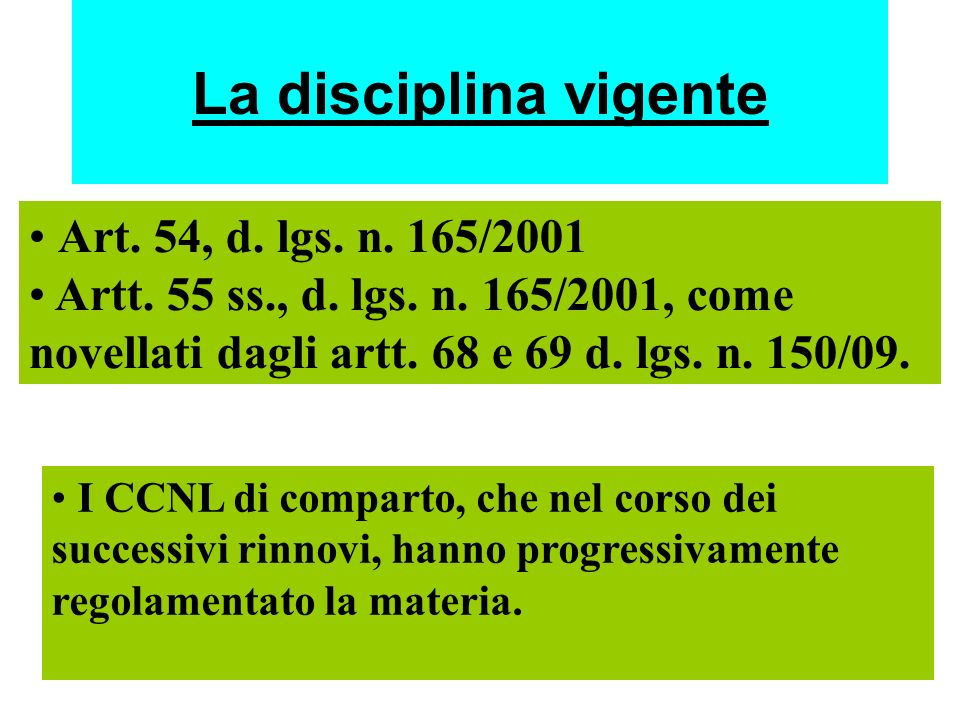 La disciplina vigente Art. 54, d. lgs. n. 165/2001