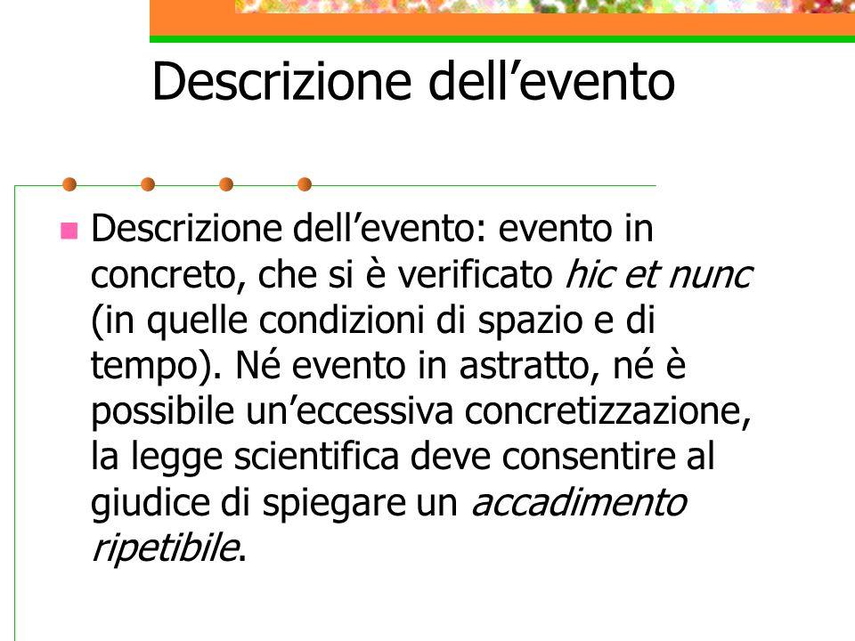 Descrizione dell'evento