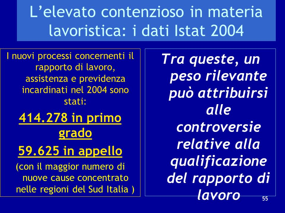 L'elevato contenzioso in materia lavoristica: i dati Istat 2004