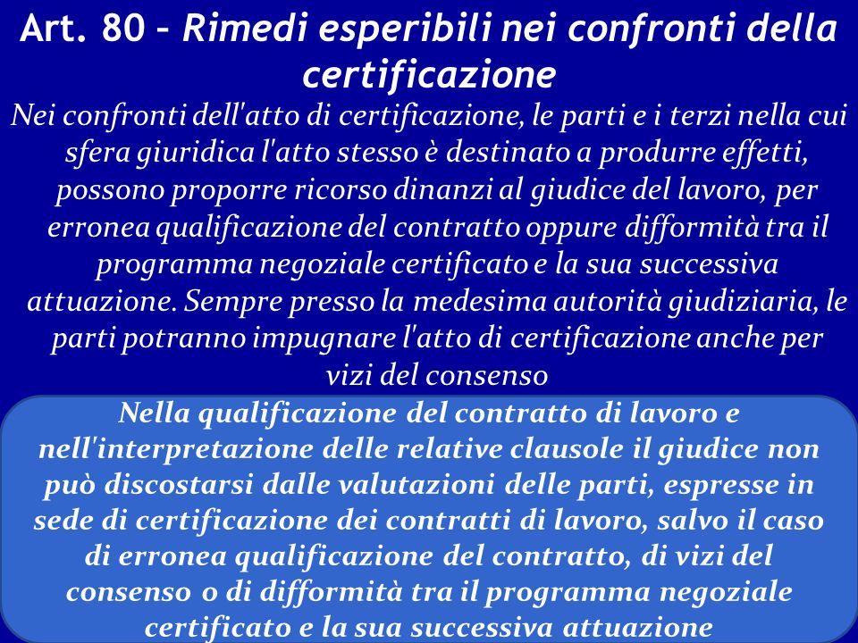 Art. 80 – Rimedi esperibili nei confronti della certificazione