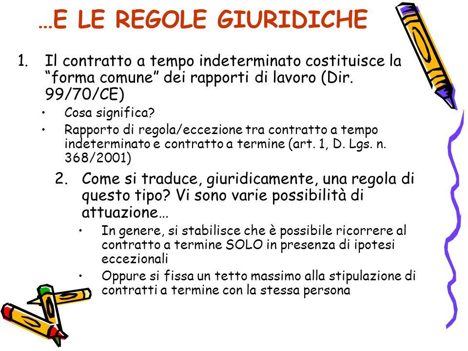 …E LE REGOLE GIURIDICHE