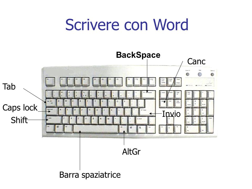 Scrivere con Word BackSpace Canc Tab Caps lock Invio Shift AltGr
