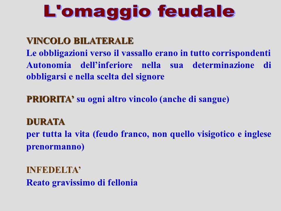 L omaggio feudale VINCOLO BILATERALE