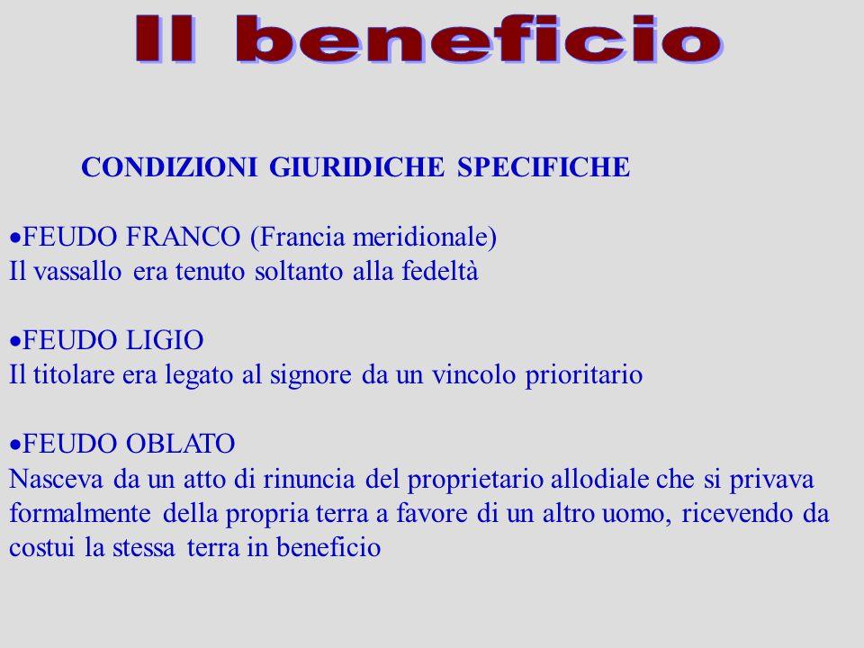 Il beneficio CONDIZIONI GIURIDICHE SPECIFICHE
