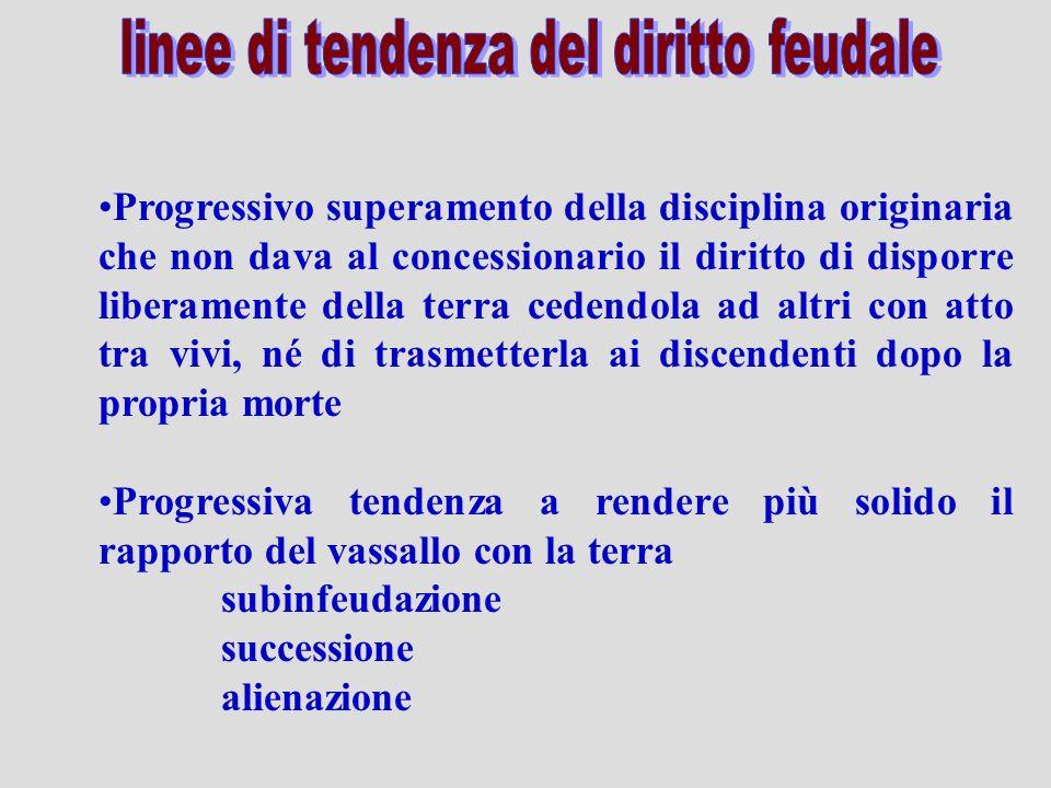 linee di tendenza del diritto feudale