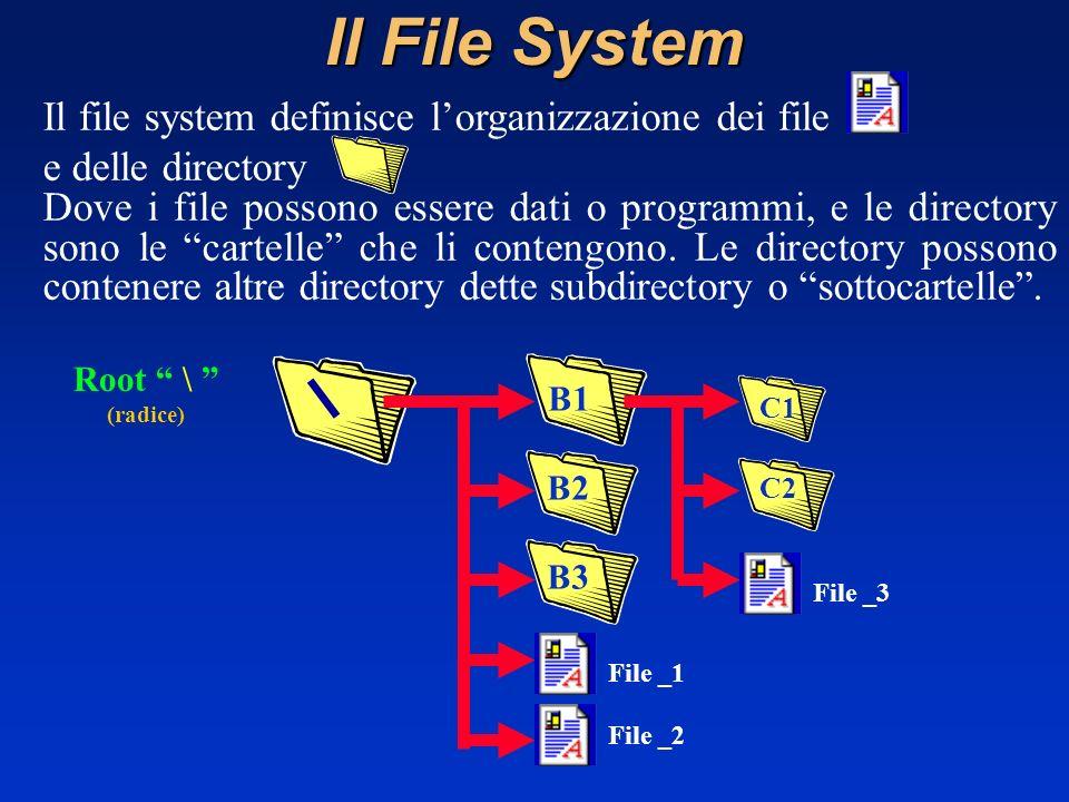 Il File System Il file system definisce l'organizzazione dei file