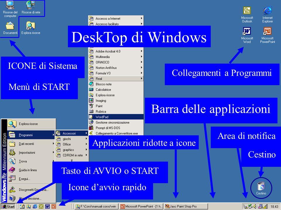 DeskTop di Windows Barra delle applicazioni ICONE di Sistema