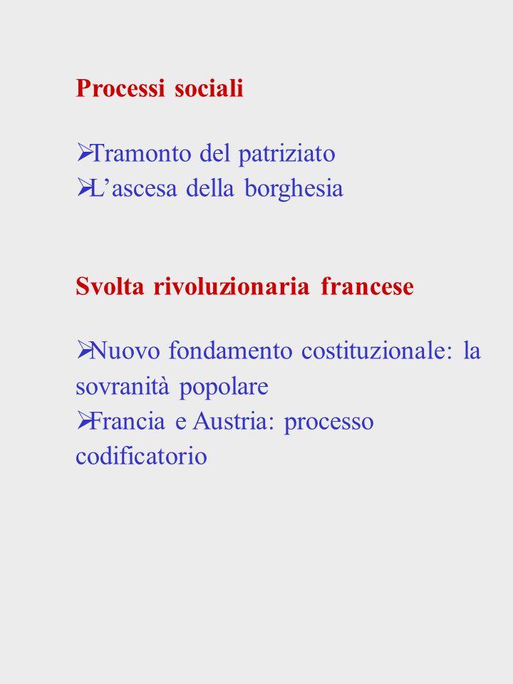 Processi sociali Tramonto del patriziato. L'ascesa della borghesia. Svolta rivoluzionaria francese.