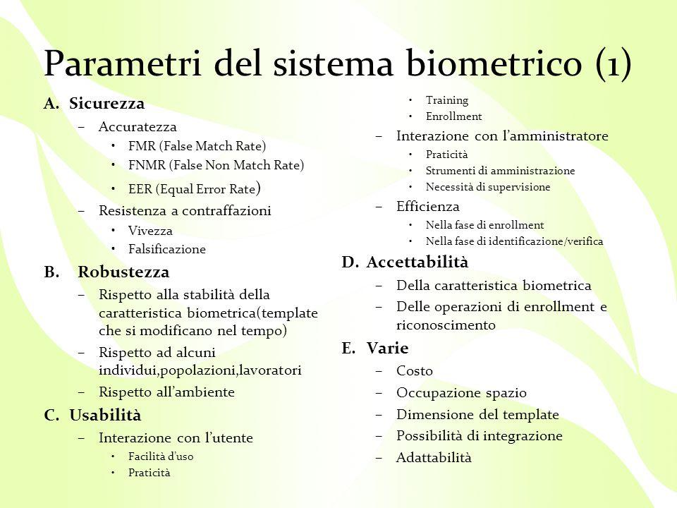 Parametri del sistema biometrico (1)