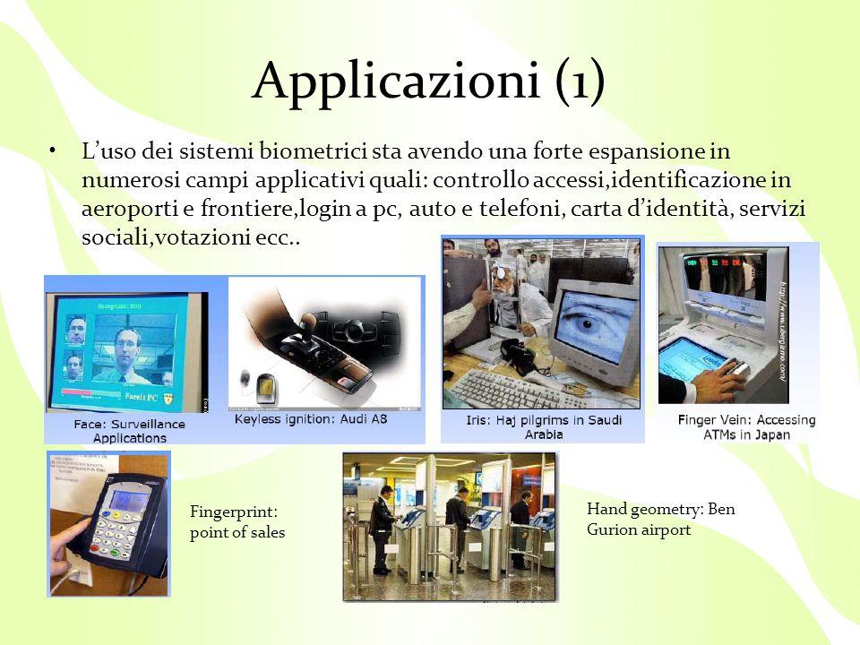 Applicazioni (1)