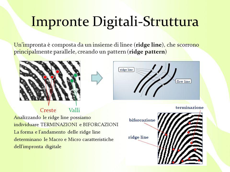 Impronte Digitali-Struttura