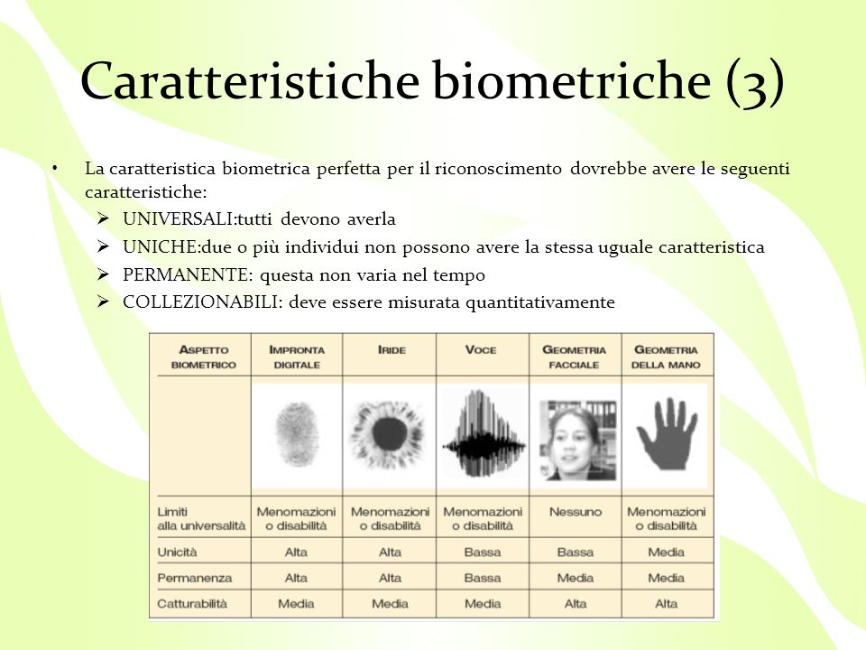Caratteristiche biometriche (3)