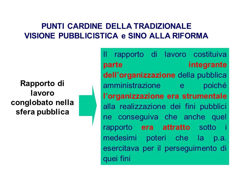Rapporto di lavoro conglobato nella sfera pubblica