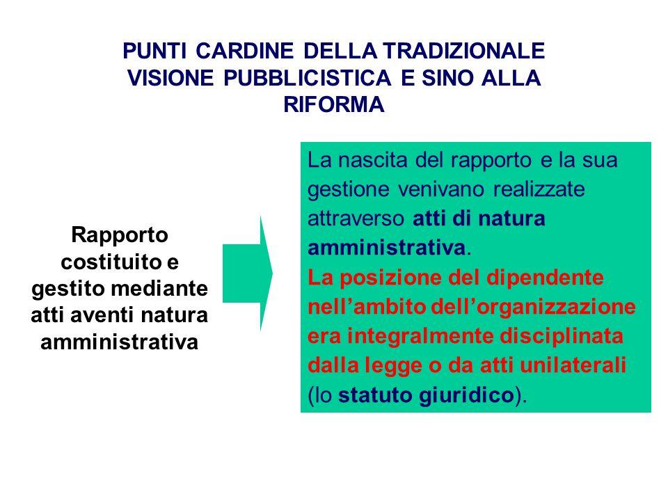 PUNTI CARDINE DELLA TRADIZIONALE VISIONE PUBBLICISTICA E SINO ALLA RIFORMA