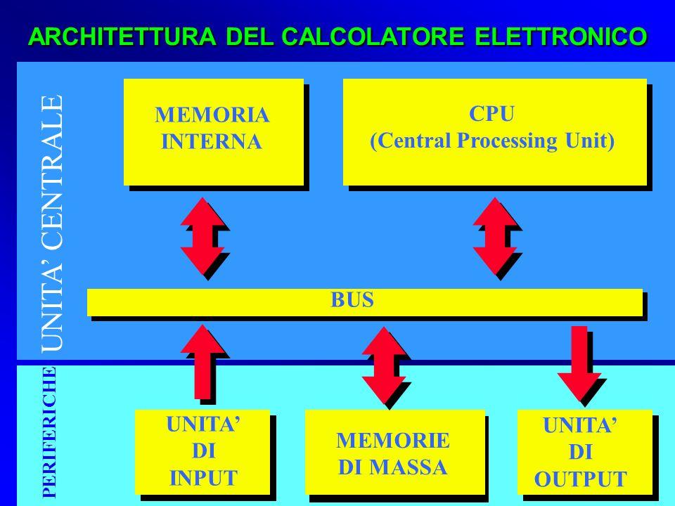 ARCHITETTURA DEL CALCOLATORE ELETTRONICO