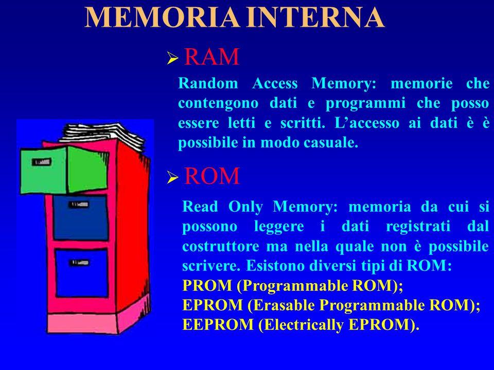 MEMORIA INTERNA RAM ROM