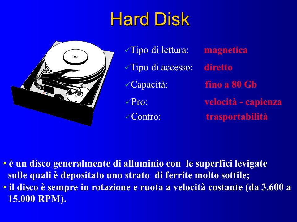 Hard Disk Tipo di lettura: magnetica Tipo di accesso: diretto