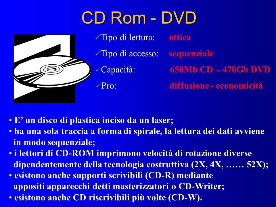 CD Rom - DVD Tipo di lettura: ottica Tipo di accesso: sequenziale