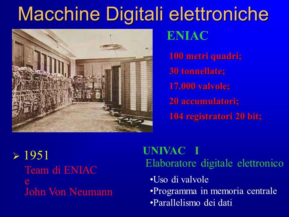 Macchine Digitali elettroniche