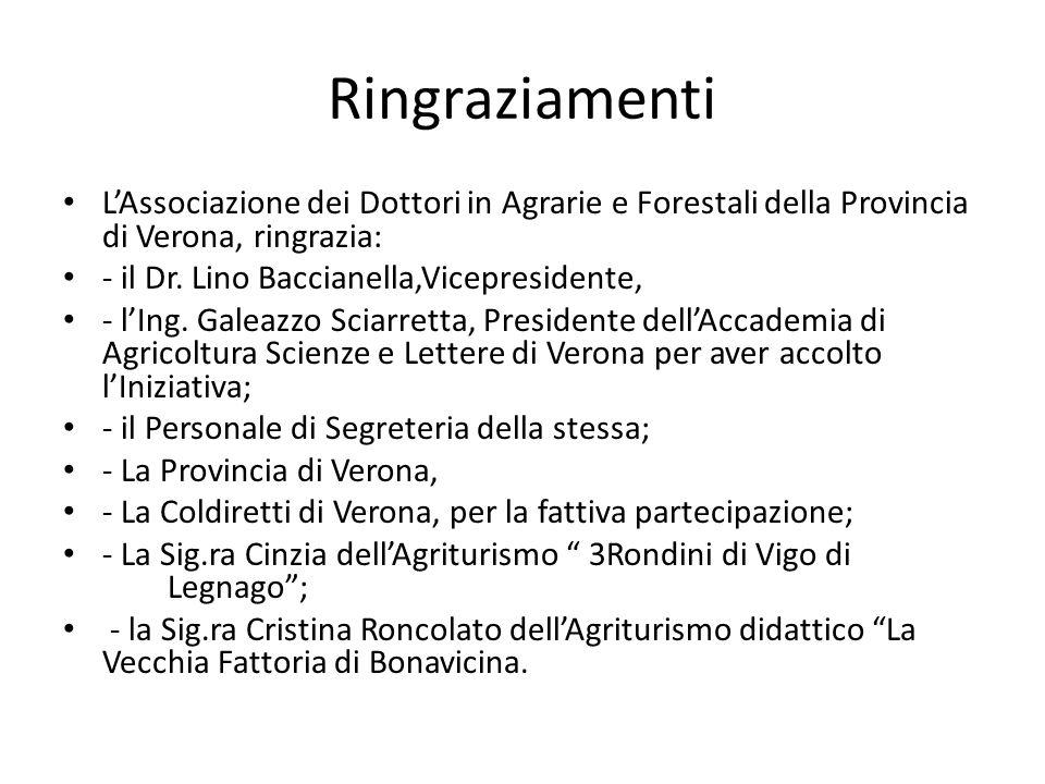 Ringraziamenti L'Associazione dei Dottori in Agrarie e Forestali della Provincia di Verona, ringrazia: