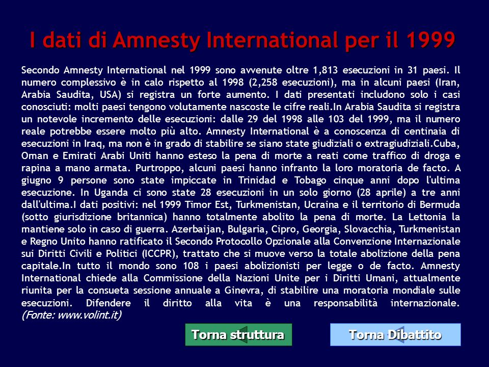 I dati di Amnesty International per il 1999