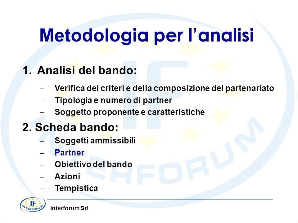 Metodologia per l'analisi