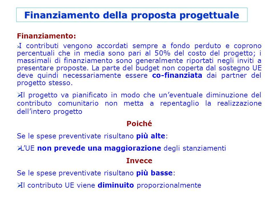 Finanziamento della proposta progettuale