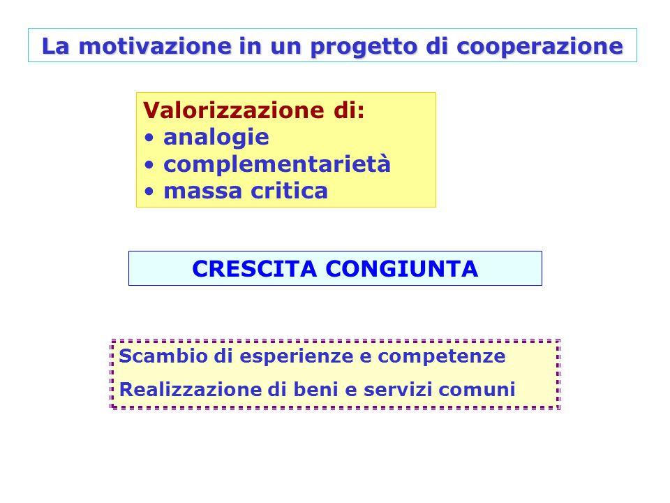 La motivazione in un progetto di cooperazione