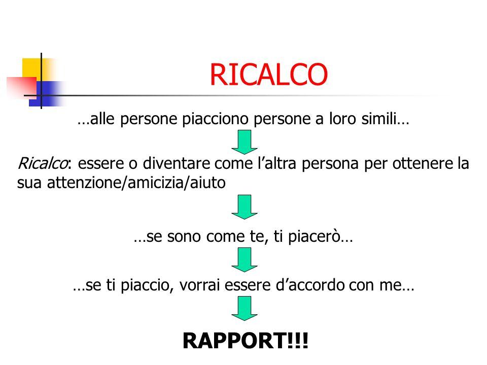 RICALCO RAPPORT!!! …alle persone piacciono persone a loro simili…