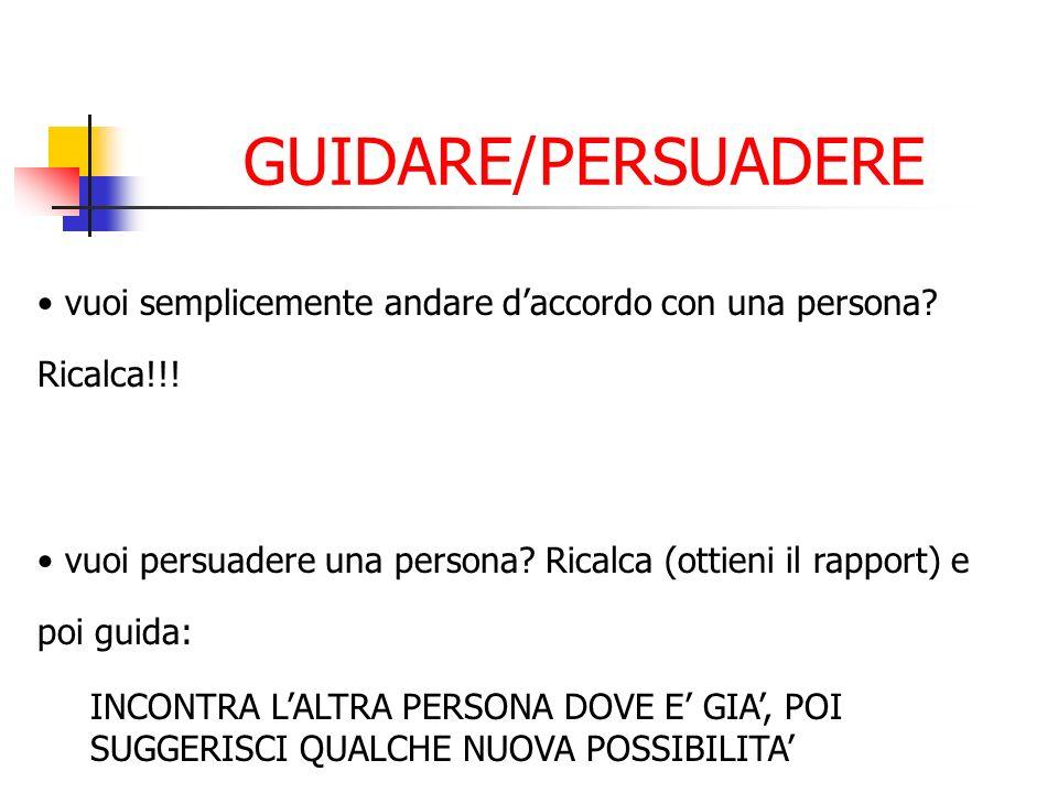 GUIDARE/PERSUADERE vuoi semplicemente andare d'accordo con una persona Ricalca!!!