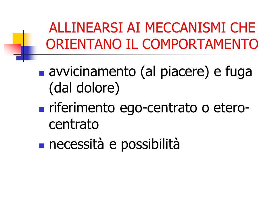 ALLINEARSI AI MECCANISMI CHE ORIENTANO IL COMPORTAMENTO