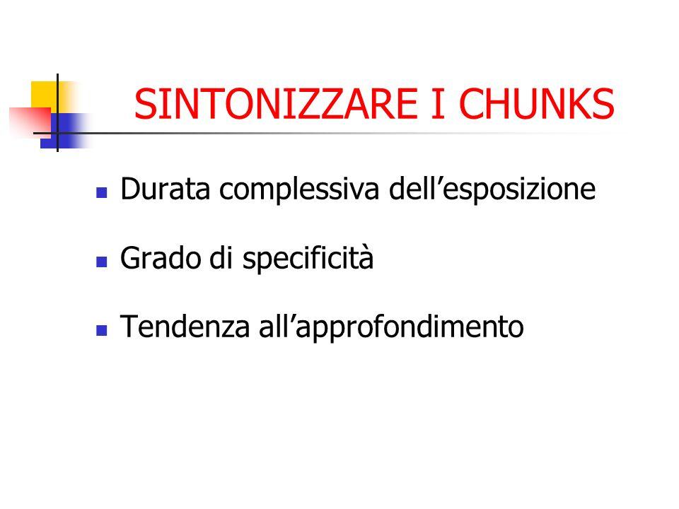 SINTONIZZARE I CHUNKS Durata complessiva dell'esposizione